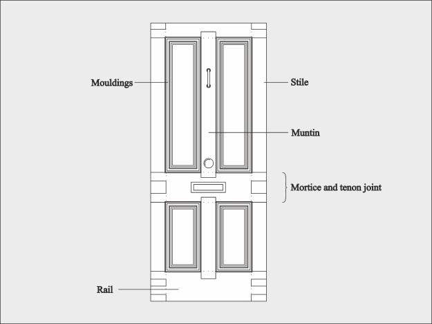 Anatomy of a front door